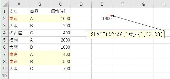 支店が東京であるセルで価格の合計値を算出