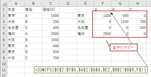 縦横一覧表の範囲に数式をコピーする
