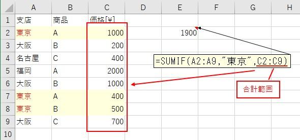 SUMIF関数への「合計範囲」の入力