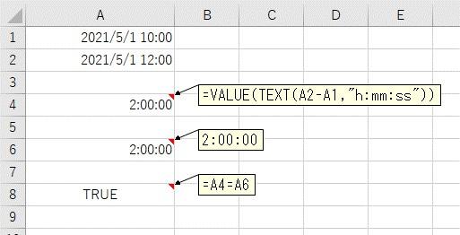 TEXT関数とVALUE関数で変換した時間と手入力した時間を比較した結果