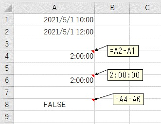 引き算した時間と手入力した時間を比較