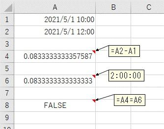 引き算の結果を細かい小数点まで表示する