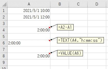 TEXT関数とVALUE関数で引き算した結果から誤差をなくした結果