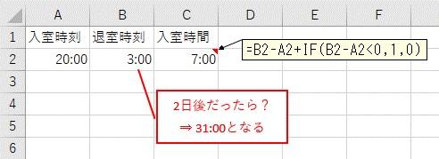 2日またぐ時間の引き算はIF関数では対応できない