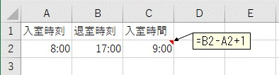 日付をまたがない引き算に1日を足した結果