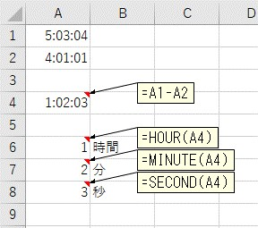 引き算の結果を、時、分、秒に分けて表示