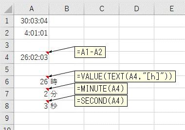 時間が24時間以上となる場合の「時」の抽出