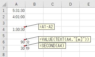 引き算の結果を「分」と「秒」で表示した結果