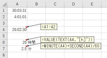 引き算の結果を「時」と「分」で表示した結果