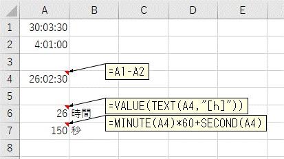 引き算の結果を「時」と「秒」で表示した結果