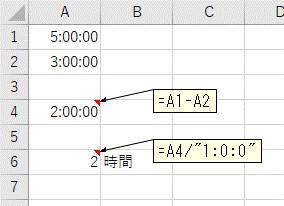 引き算の結果を「時」単位で表示