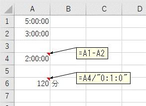 引き算の結果を「分」単位で表示