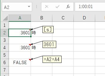 表示形式を変更した時間と見た目が同じ数値を比較した結果