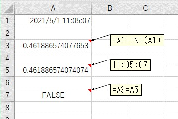 表示形式を数値にして、小数点を細かく表示した結果