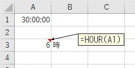 24時間以上の時間からHOUR関数を使って「時」を抽出した結果