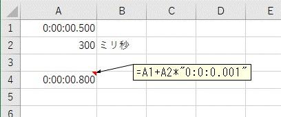 ミリ秒の時間と、ミリ秒の数値を足し算した結果