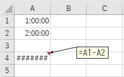 時間の引き算をして、結果がマイナスだとエラーとなる
