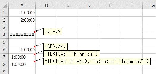 IF関数を使ってマイナスの時間の場合だけ、マイナスの時間表記にした結果