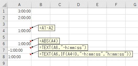 引き算の結果をプラスにするとプラスの時間表記になる