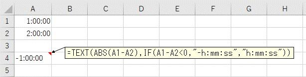 ABS関数、TEXT関数、IF関数を使ってマイナスの時間を表示した結果