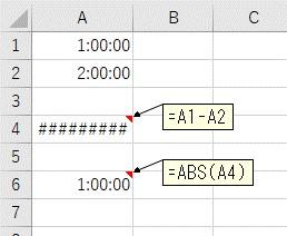 ABS関数でマイナスになった時間をプラスに変換する