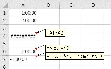 TEXT関数を使って、マイナスの時間の表記に変更する