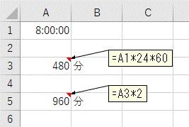 24×60を掛けて「分」単位に変換して掛け算