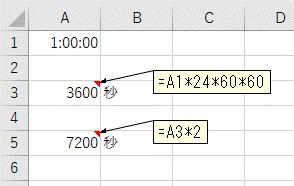 24×60×60を掛けて「秒」単位に変換して掛け算