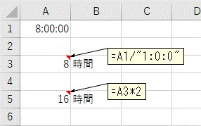 シリアル値を使って「時」単位で掛け算をした結果