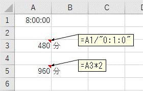 シリアル値を使って「分」単位で掛け算をした結果