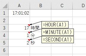 時間を、時、分、秒に分けて変換