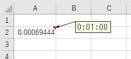 表示形式を数値に変更