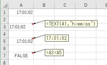 変換した文字列の時間が時間と一致するかを確認した結果
