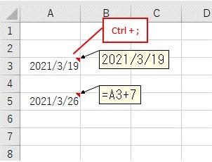 ショートカットキーで入力した今日の日付の1週間後を計算した結果