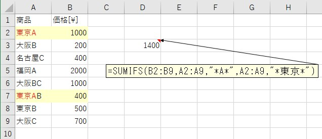 SUMIF関数とワイルドカードを使って「A」を含むセルの価格の合計を算出