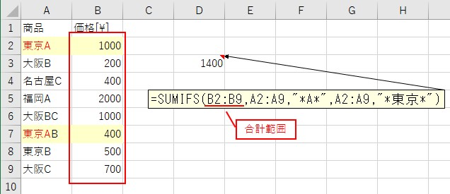 SUMIF関数への合計範囲の入力は「価格」の列を入力