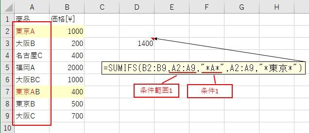 SUMIFS関数の条件範囲1と条件1への入力