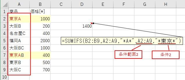 SUMIFS関数の条件範囲2と条件2への入力