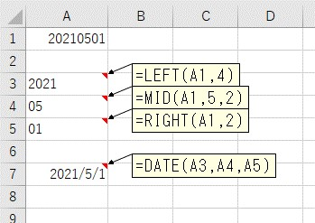 抽出した「年」「月」「日」をDATE関数でまとめる