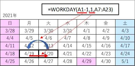 2021/4/20の翌営業日をWORKDAY関数で計算するイメージ