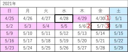カレンダーで2021/4/28の3営業日後を確認する
