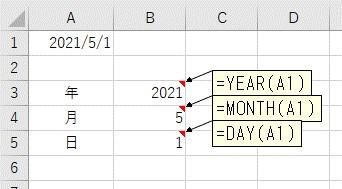 日付から年、月、日を抽出した結果