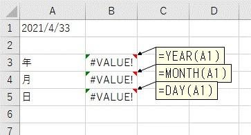 間違った日付からYEAR、MONTH、DAY関数で年、月、日を抽出した結果