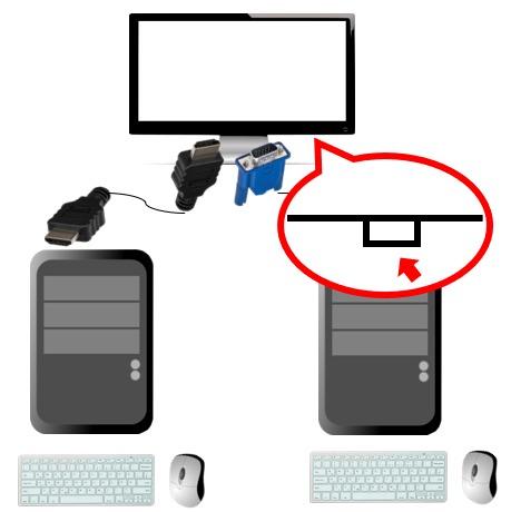 モニターのボタンで映像を切り替える