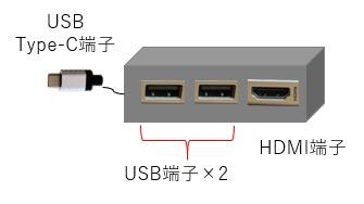 USB Type-Cのイメージ図