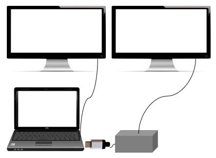 ノートPCからモニターに2画面を出力したイメージ図