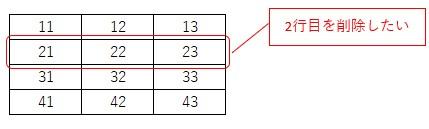 4行3列の配列で、2行目を削除したいとする