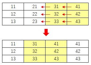 2列目以降に、次の列の値を入力していく