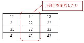 2次元配列で2列目を削除したい