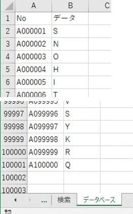 100,000個のデータベース